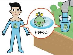 """日本政府推出""""放射性氚""""吉祥物?"""